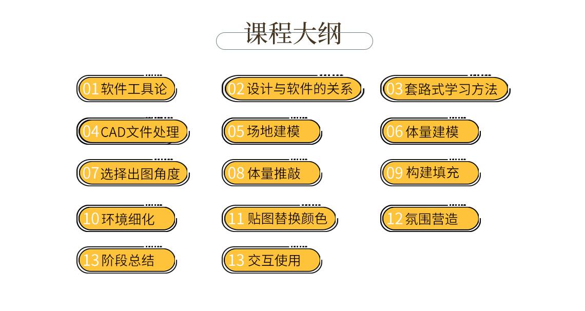 课程大纲涵盖了建筑立面设计,SU基础,计算机辅助设计,SU方案建模。