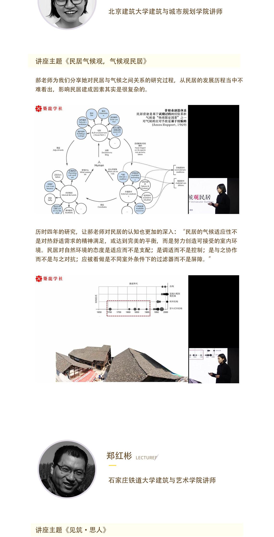 建筑的全球化进程