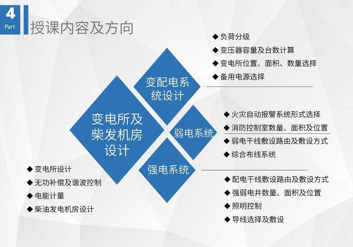 电气方案设计、变电所设计、弱电设计、消防设计统统搞定。