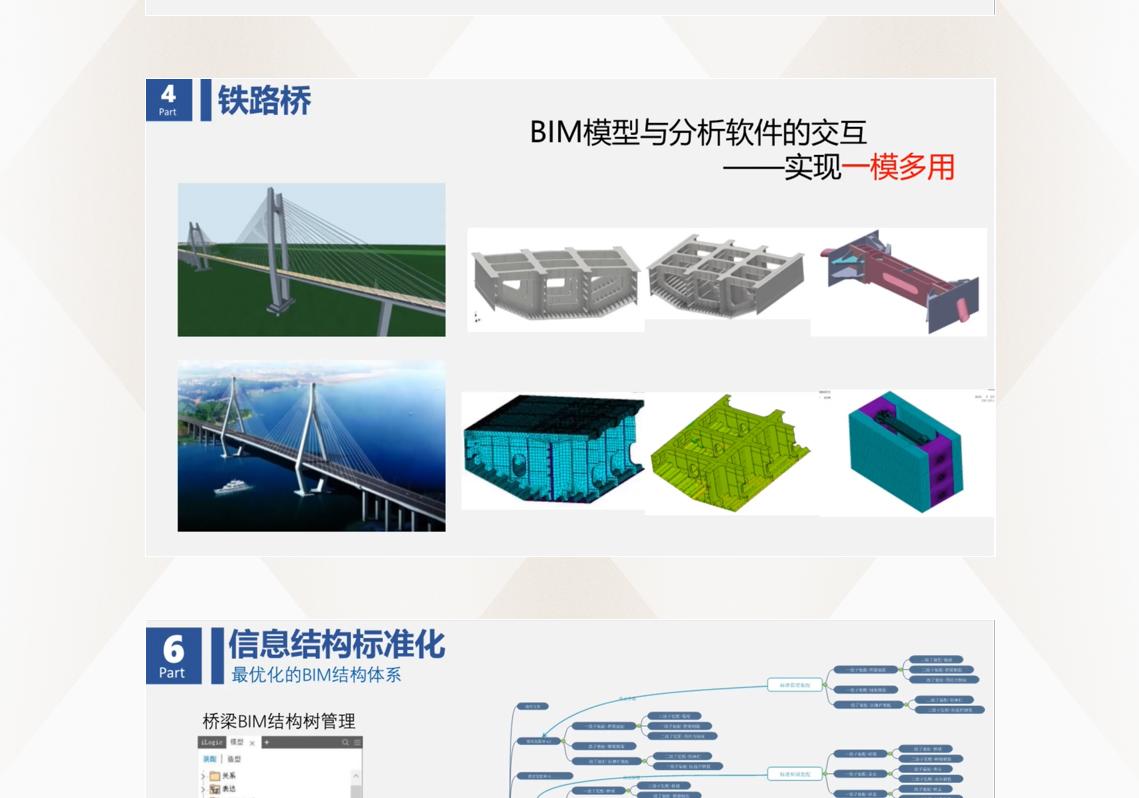 """桥隧工程BIM成果展示,探索""""参数化、模块化、结构化""""桥隧工程BIM解决方案的新思路、新格局、新突破"""