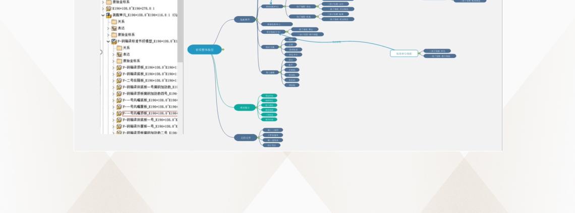 """探索""""参数化、模块化、结构化""""桥隧工程BIM解决方案的新思路、新格局、新突破,展示部分桥隧工程BIM"""
