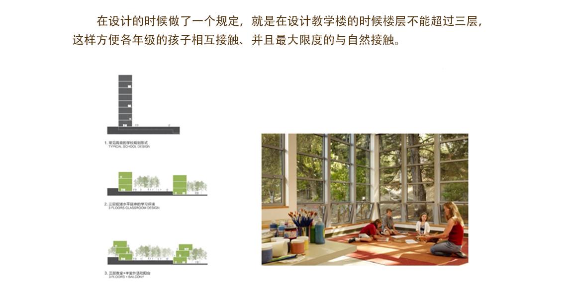 在设计的时候做了一个规定,就是在设计教学楼的时候楼层不能超过三层,这样方便各年级的孩子相互接触、并且最大限度的与自然接触。  工业性到城市性 ,地景建筑设计 ,工业性到城市性 ,地景建筑设计
