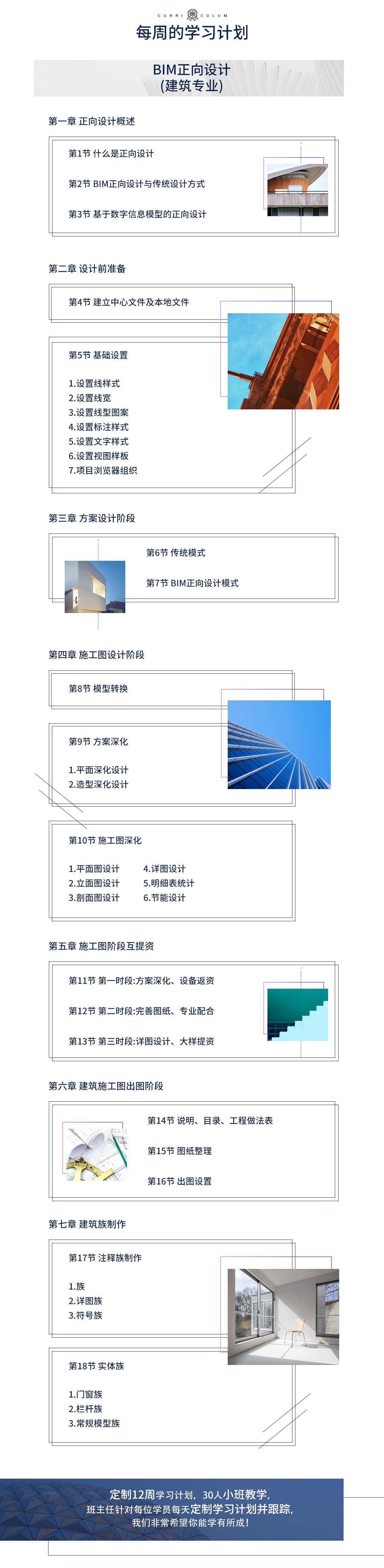 1.正向设计概述 2.设计前准备 3.方案设计阶段 4.施工图设计阶段 5.施工图阶段提资 6.建筑施工图出图阶段 7.建筑族制作