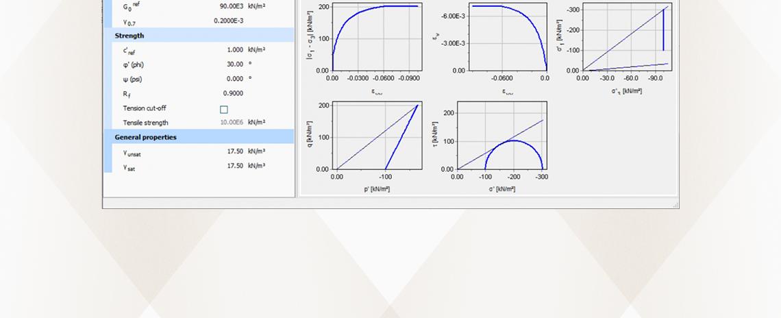模拟过程中遇到问题如何处理? 如果计算不收敛,往往是土体破坏、网格质量不佳、渗流计算不合理、支护结构未激活等;如果计算结果不合理,往往是参数不合理、阶段设置不合理、操作上出现未激活结构等失误。 基坑开挖与支护,plaxis3D结构导入,三维基坑建模,模拟复杂支护结构
