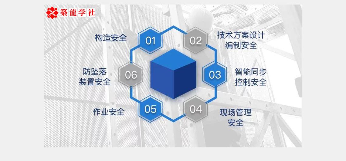 论坛讲义1  施工安全管理,工程建设安全,互联网+信息化建筑施工安全,装配式建筑施工质量安全