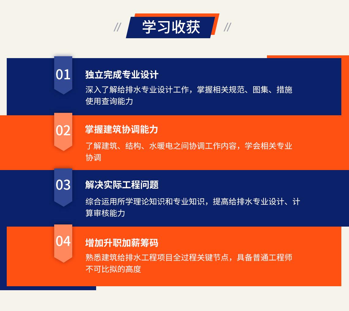 筑龙网建筑给排水设计培训教程,经过多次教研,与北京著名建筑设计院给排水高工联合出版这门课程
