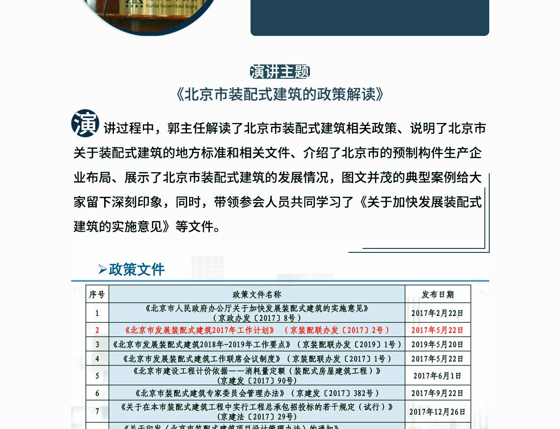 演讲过程中,郭主任解读了北京市装配式建筑相关政策、说明了北京市关于装配式建筑的地方标准和相关文件、介绍了北京市的预制构件生产企业布局、展示了北京市装配式建筑的发展情况,图文并茂的典型案例给大家留下深刻印象,同时,带领参会人员共同学习了《关于加快发展装配式建筑的实施意见》等文件。   发展装配式建筑,装配式建筑职业技能培训,配式建筑政策解读