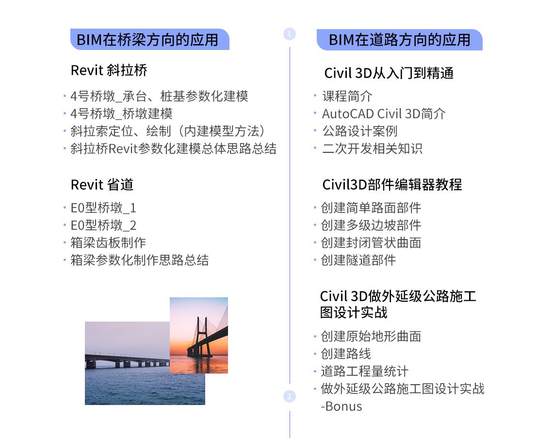 路桥BIM全方位实战最强王者套餐在桥梁方向的应用、BIM在道路方向中的应用。BIM工程师应掌握的能力都包含。