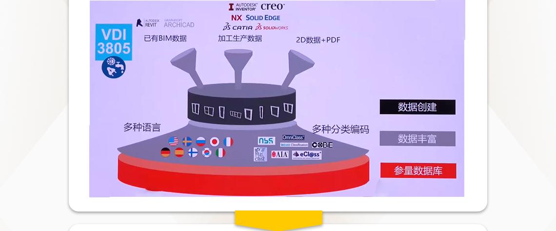 课程介绍截图4  seo关键词:乡村振兴与乡村建设,建筑数字化建造,装配式的建筑,钢结构轻量化