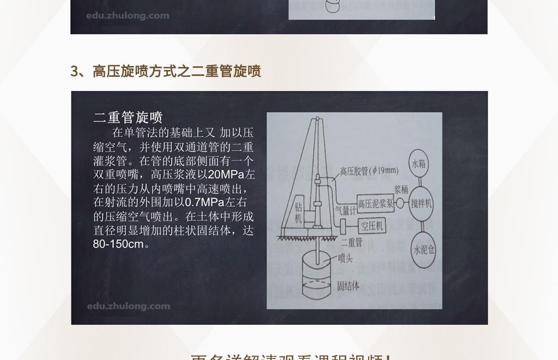 基坑支护设计,岩土工程技术,岩土施工工程  2、高压旋喷方式之单管旋喷 3、高压旋喷方式之二重管旋喷