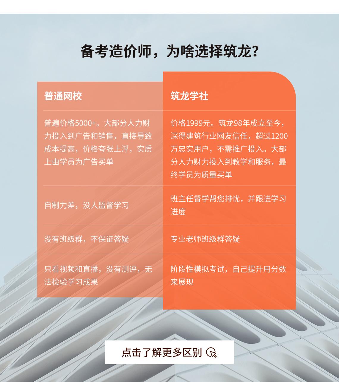 学习计算房屋建筑面积,学习工程量计算的依据及方法。
