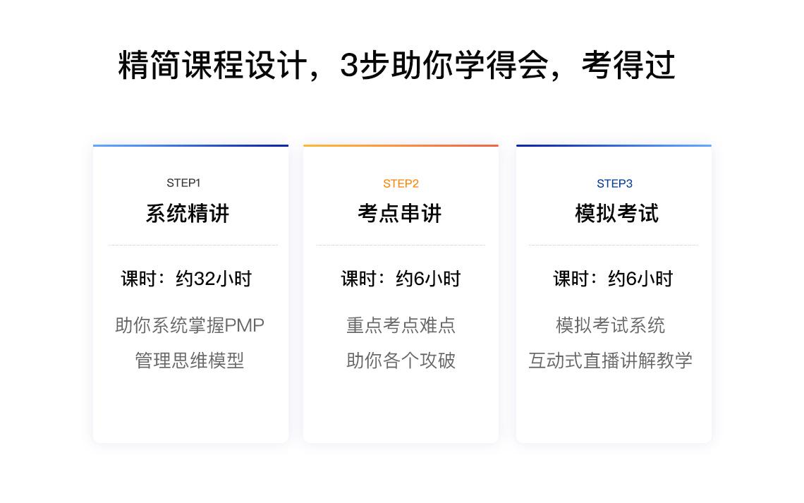 本课程依据PMP项目管理认证体系,精简课程设计,3步助你学得会,考得过。
