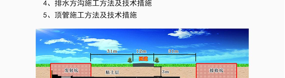 4、排水方沟施工方法及技术措施  5、顶管施工方法及技术措施 市政管道工程,排水管道工程,明开施工技术,沟槽支护方法,顶管施工技术