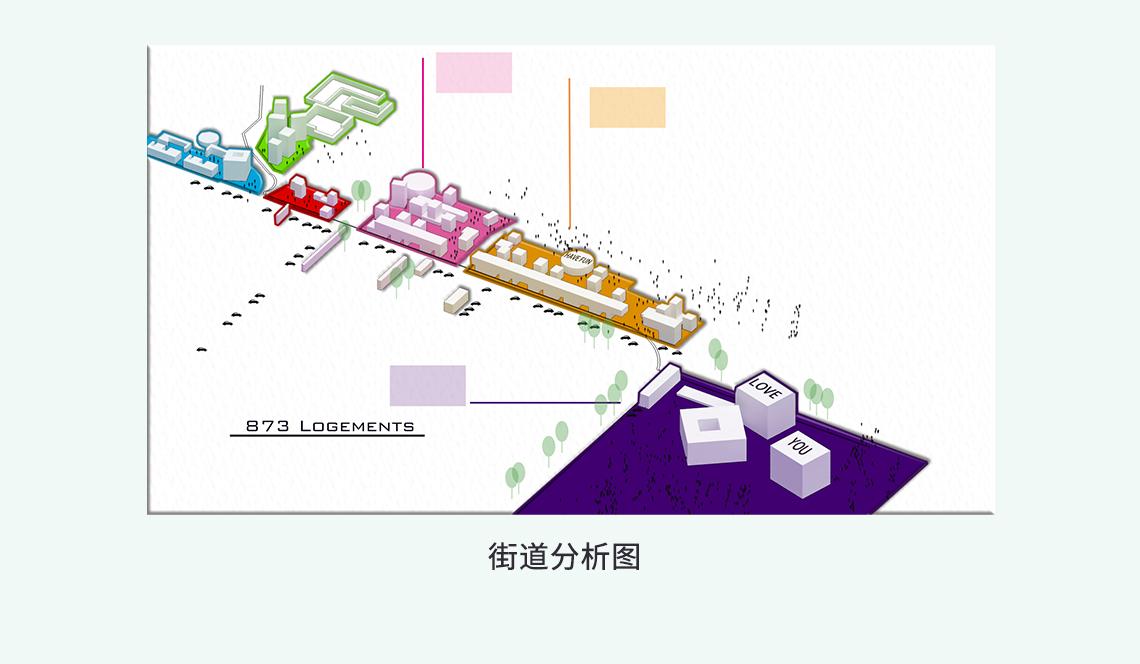 街道分析图绘制