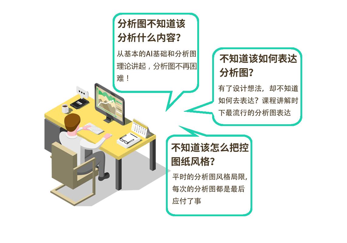 建筑设计中建筑分析图非常重要,课程首先会讲解分析图的概念,建筑分析图该表达什么内容;其次是表达层面上,该如何结合软件将其表达,最后是图纸风格的把控,要学会将整个图纸的风格融为一体,学会多种出图风格。