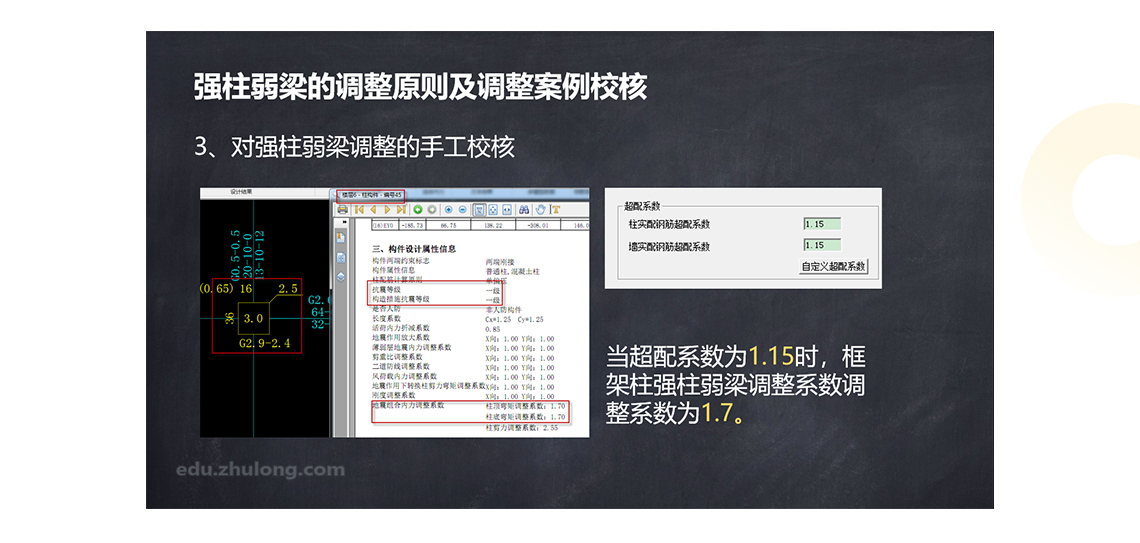 """刘孝国老师演讲""""框架柱强柱弱梁调整及注意事项""""部分内容截图  seo关键字:建筑结构设计,结构设计规范,PKPM软件"""