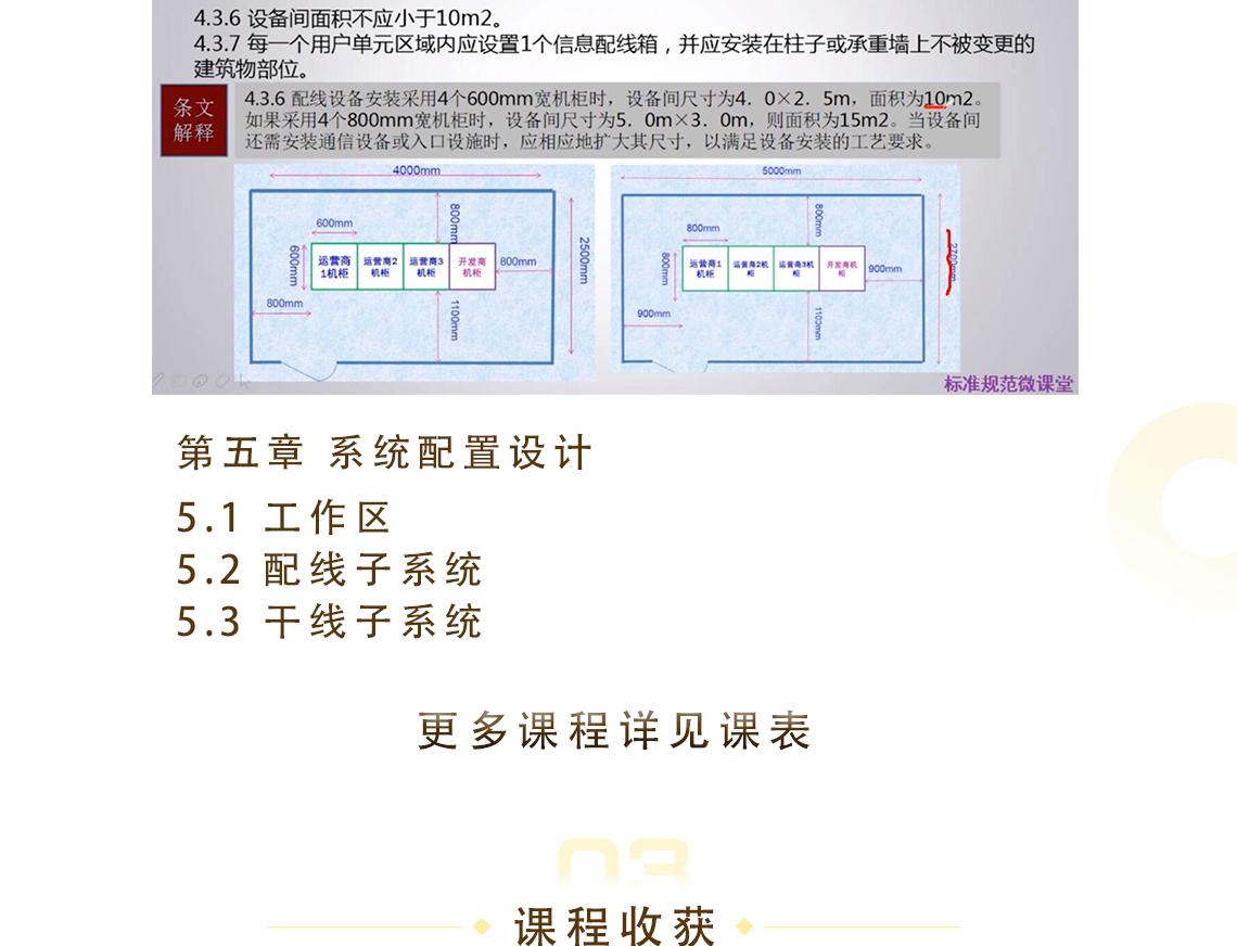 规范解读,综合布线,电气防护,配线子系统 第五章 系统配置设计 5.1 工作区 5.2 配线子系统 5.3 干线子系统