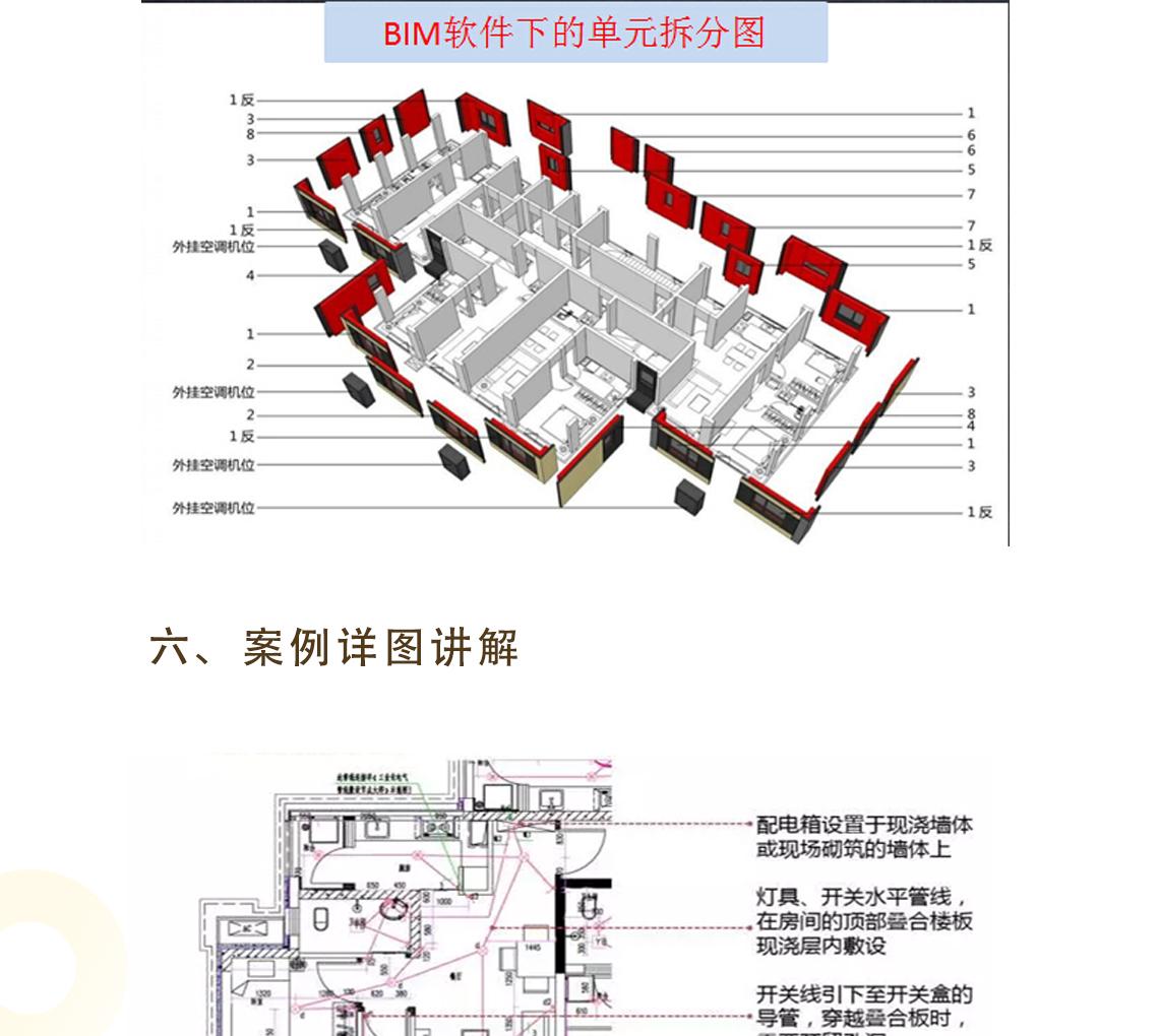 装配式的建筑,装配式建筑电气,BIM机电管线预埋5