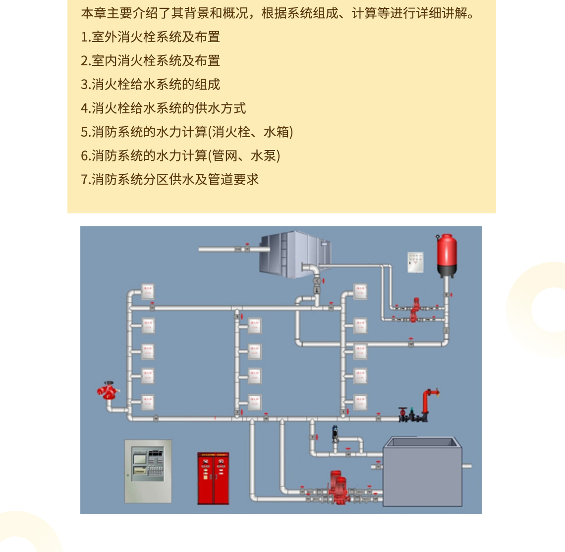 消火栓系统,喷淋系统,消防水池及泵房设计 课程结合实际案例对各知识点进行讲解,消防所涉及到的内容基本在本课程的案例讲课部分均得以体现。课程所涉及项目案例均为获奖工程,设计思路行业一流。  seo关键字:消火栓系统,喷淋系统,消防水池及泵房设计,水锤计算,消防设计