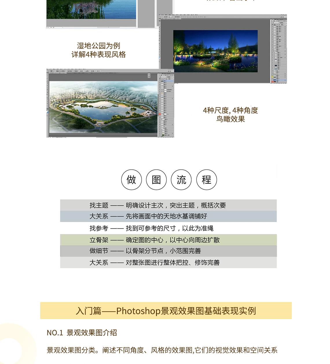 景观从业者必学的课程,抓稳甲方脉搏,联合实际项目,与工作实操紧密结合,Photoshop景观效果图,景观效果图表现,ps景观效果图  seo关键字:Photoshop景观效果图,景观效果图表现,ps景观效果图