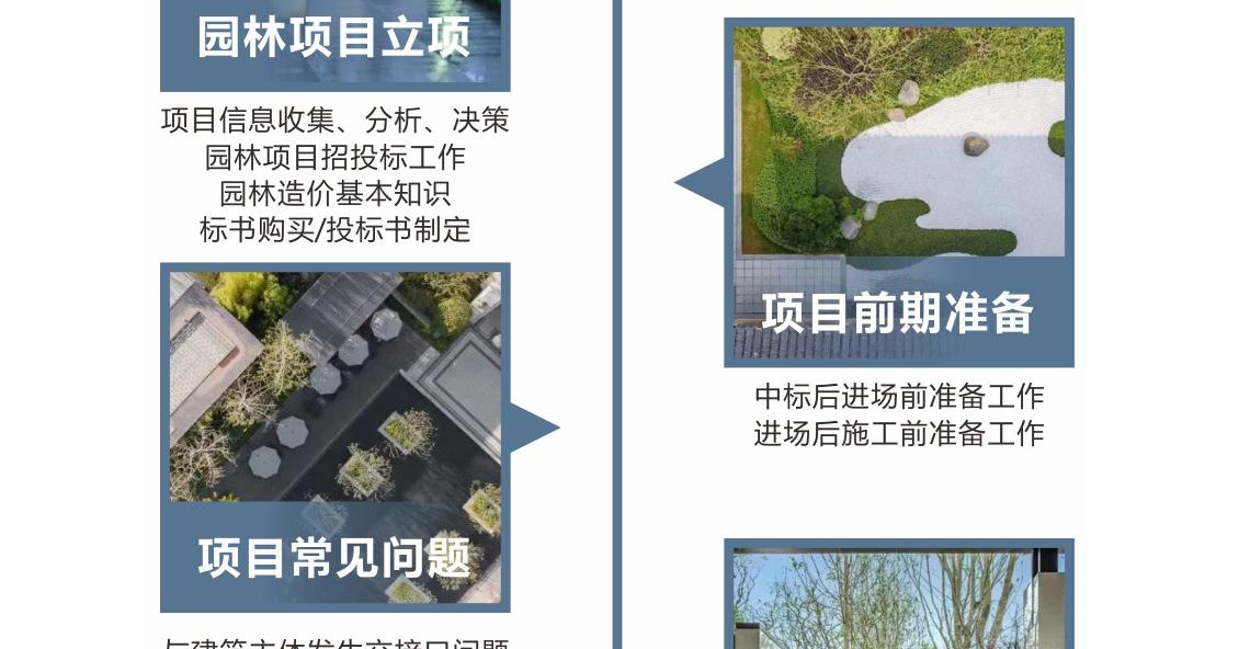 园林景观施工,项目管理培训,景观项目管理课程朱春明老师拥有丰富的园林景观施工经验,负责过北京等城市的公建及住宅项目,拥有知名地产公司经验,认真负责。