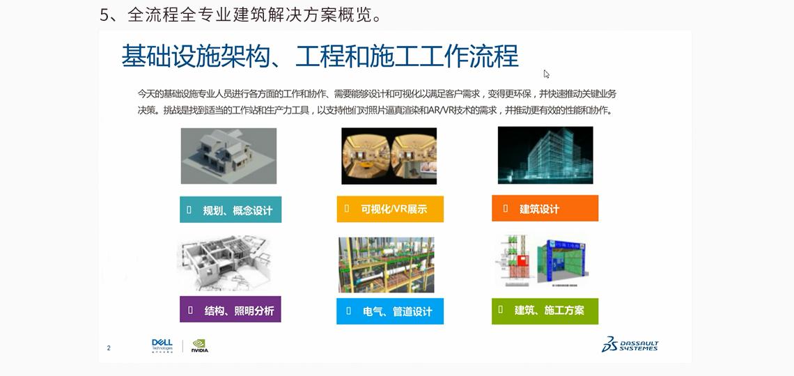 CATIA异形幕墙设计解决方案课程内容:全流程全专业建筑解决方案概览