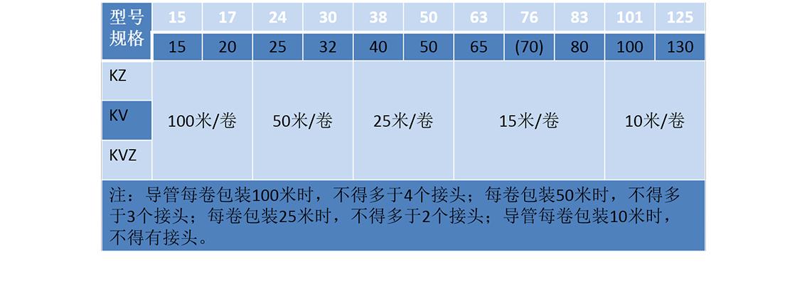 型号 seo关键字:电气设备安装