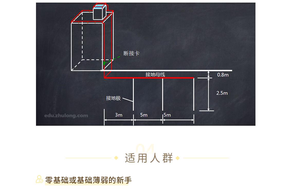 适用人群 seo关键字:建筑物防雷等级,防雷接地系统设计