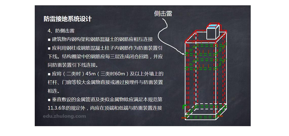 接地 seo关键字:建筑物防雷等级,防雷接地系统设计