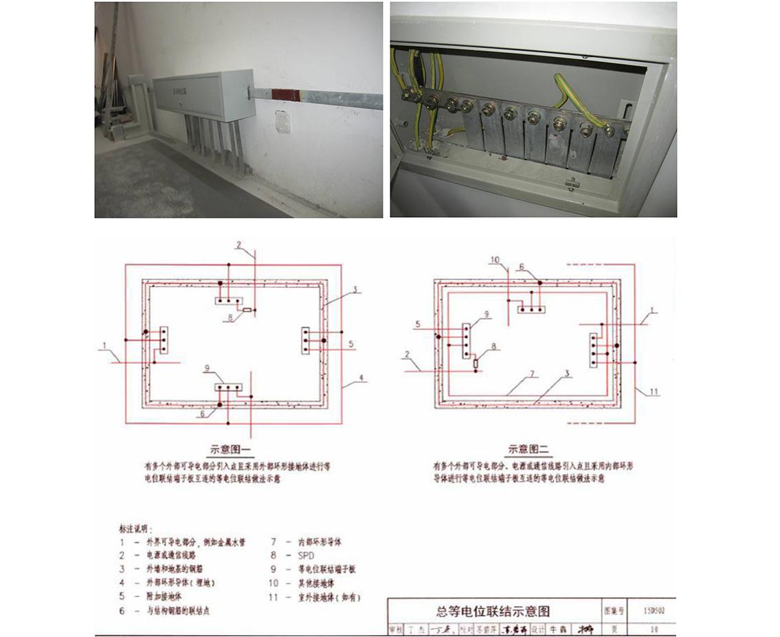 一:《建筑电气工程施工质量验收规范》GB50303-2015相关条文解读: seo关键字:接地工程安装,接地总等电位,安装局部等电位,安装接地干线,接地安装及验收