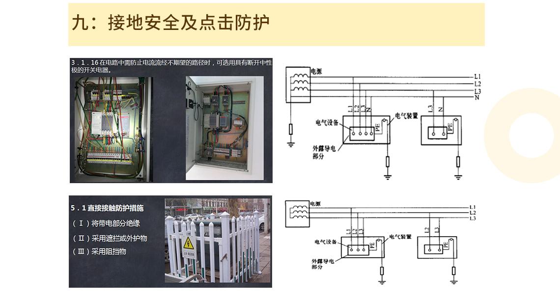 图片五 seo关键字:接地工程安装,接地总等电位,安装局部等电位,安装接地干线,接地安装及验收