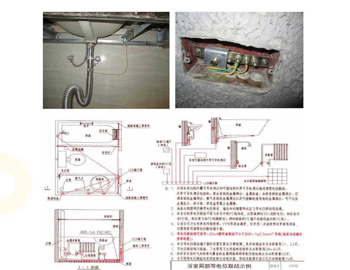 图片一 seo关键字:接地工程安装,接地总等电位,安装局部等电位,安装接地干线,接地安装及验收