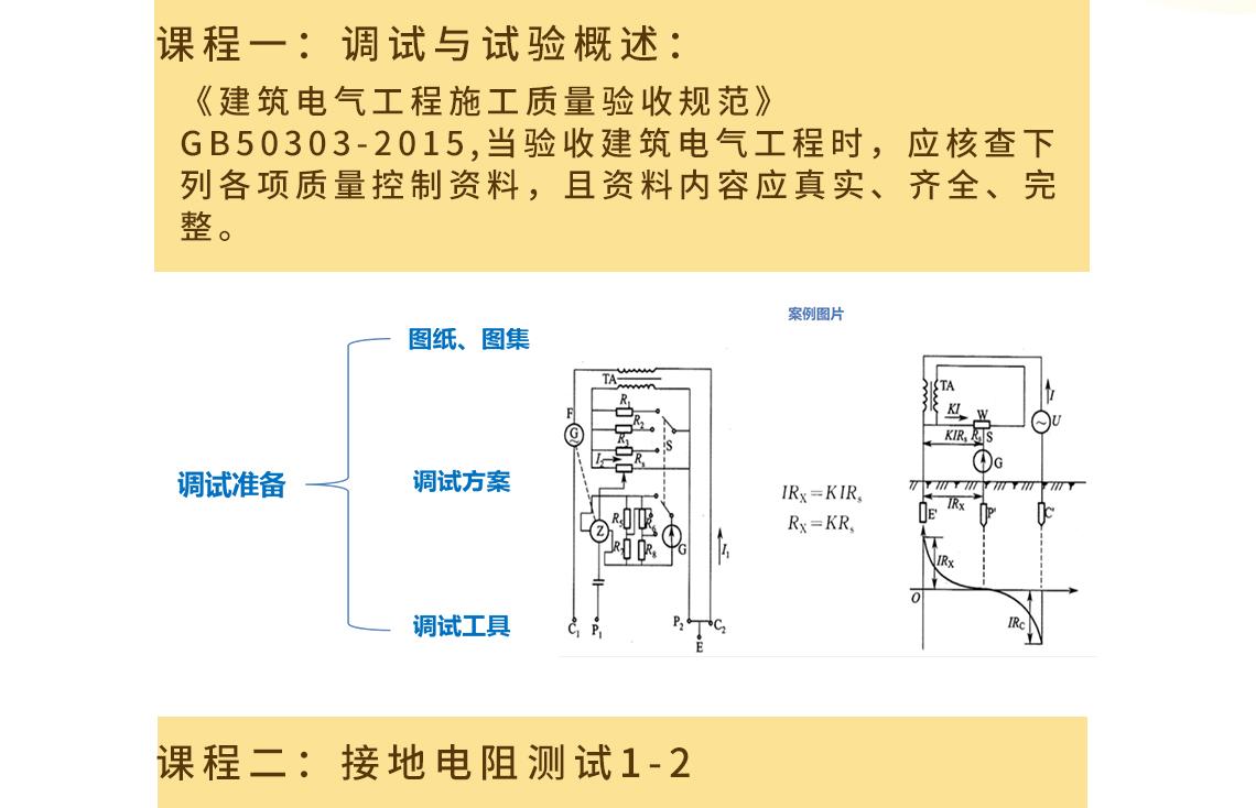 课程一:调试与试验概述: 《建筑电气工程施工质量验收规范》GB50303-2015,当验收建筑电气工程时,应核查下列各项质量控制资料,且资料内容应真实、齐全、完整。 课程二:接地电阻测试1-2