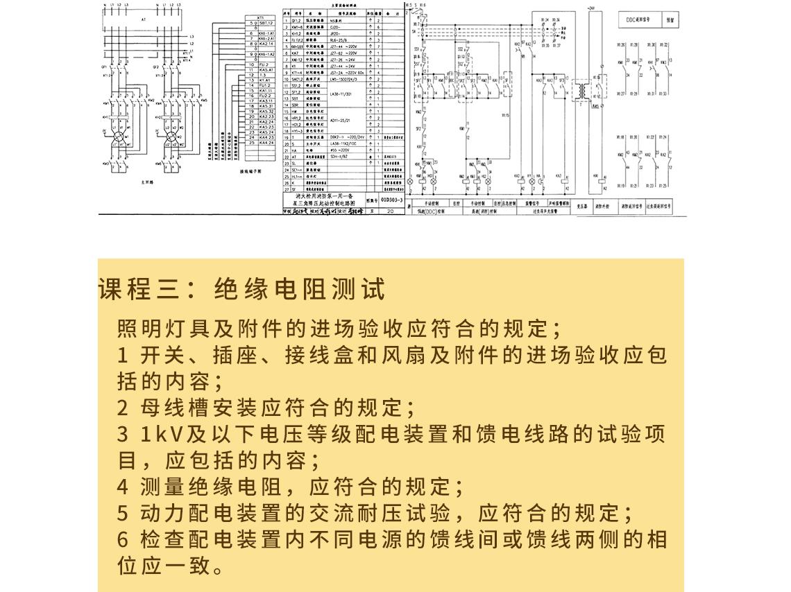 课程三:绝缘电阻测试 照明灯具及附件的进场验收应符合的规定; 1 开关、插座、接线盒和风扇及附件的进场验收应包括的内容; 2 母线槽安装应符合的规定; 3 1kV及以下电压等级配电装置和馈电线路的试验项目,应包括的内容; 4 测量绝缘电阻,应符合的规定; 5 动力配电装置的交流耐压试验,应符合的规定; 6 检查配电装置内不同电源的馈线间或馈线两侧的相 位应一致。
