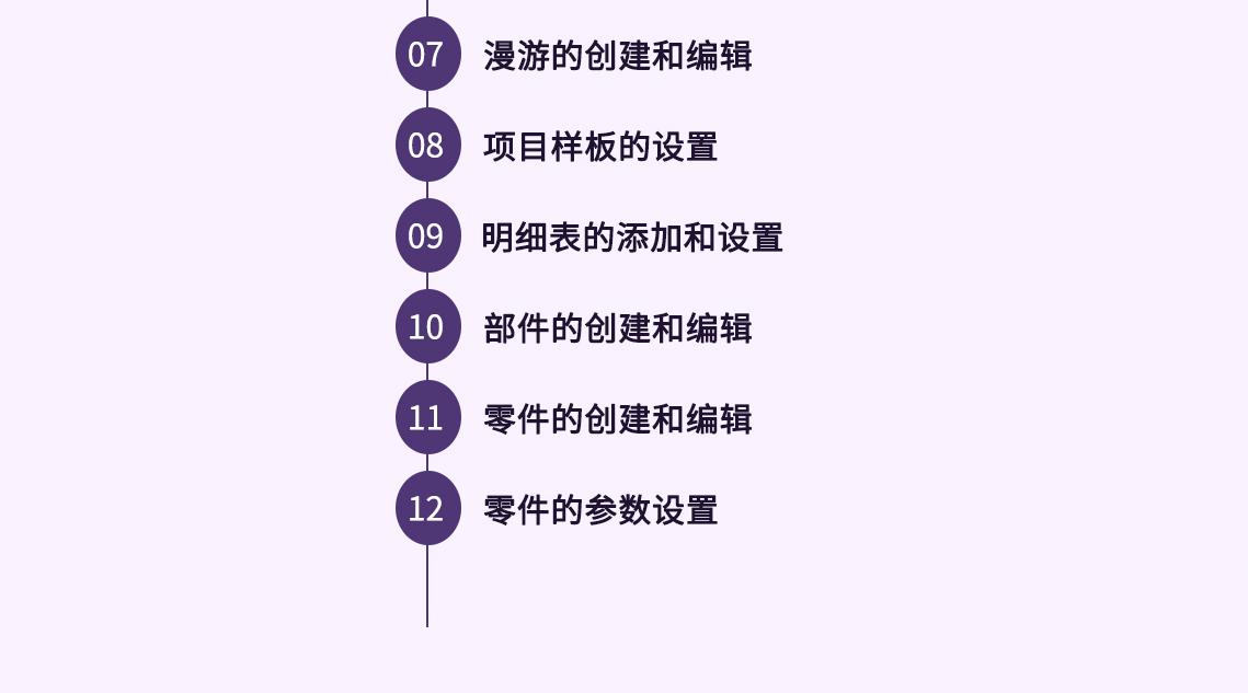 课程大纲7~12节 7、漫游的创建和编辑 8、项目样板的设置 9、明细表的添加和设置 10、部件的创建和编辑 11、零件的创建和编辑 12、零件的参数设置