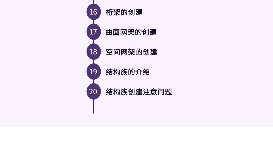 课程大纲16~20节 第16节 桁架的创建 第17节 曲面网架的创建 第18节 空间网架的创建 第19节 结构族的介绍 第20节 结构族创建注意问题