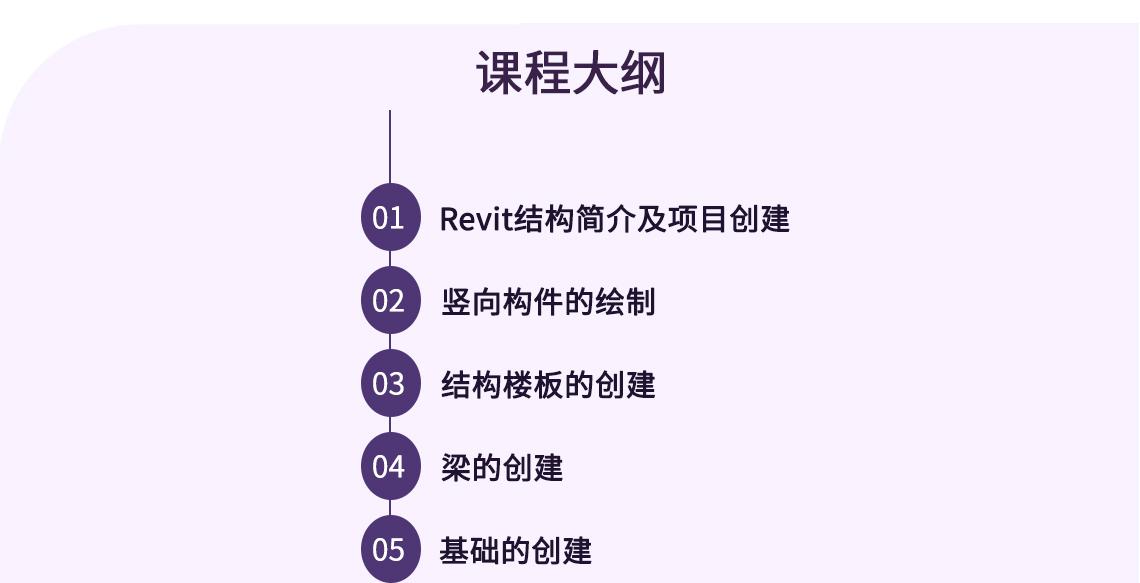 课程大纲1~5节 第1节 Revit结构简介及项目创建 第2节 竖向构件的绘制 第3节 结构楼板的创建 第4节 梁的创建 第5节 基础的创建