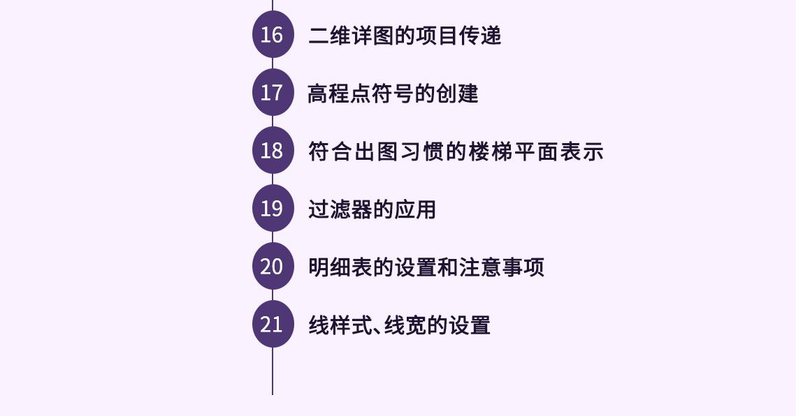 课程大纲16~21节 16、二维详图的项目传递 17、高程点符号的创建 18、符合出图习惯的楼梯平面表示 19、过滤器的应用 20、明细表的设置和注意事项 21、线样式、线宽的设置
