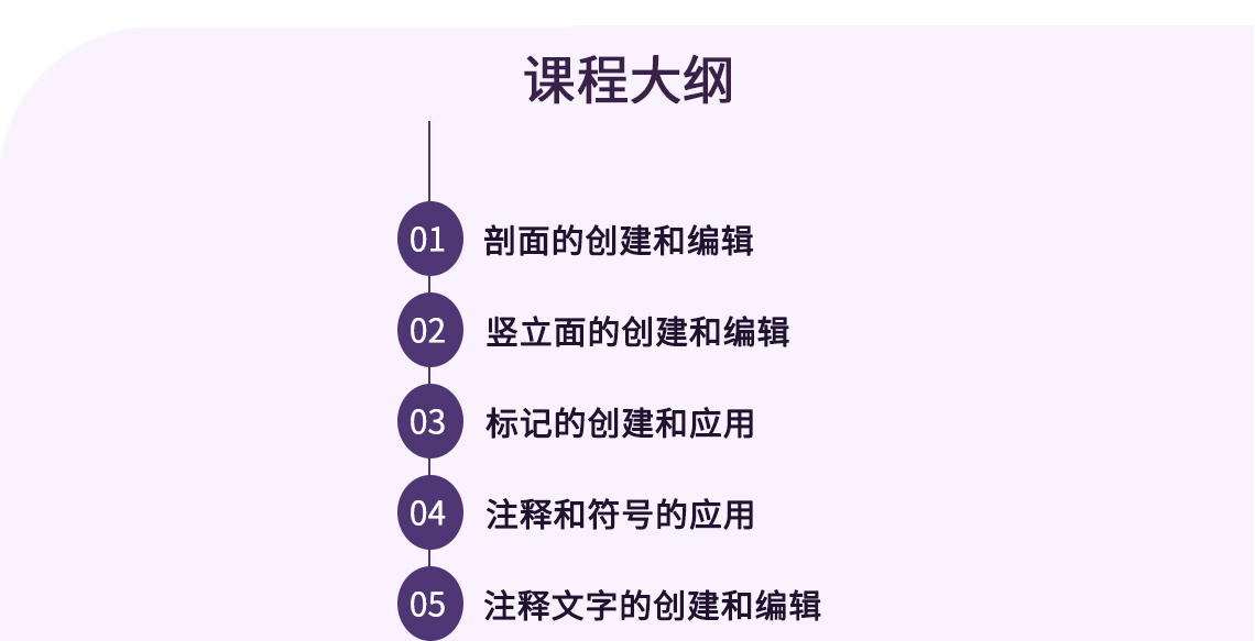 课程大纲1~5节 1、剖面的创建和编辑 2、立面的创建和编辑 3、标记的创建和应用 4、注释和符号的应用 5、注释文字的创建和编辑