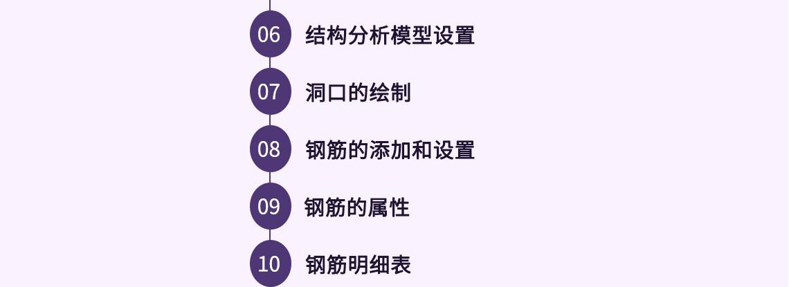 课程大纲6~10节 第6节 结构分析模型设置 第7节 洞口的绘制 第8节 钢筋的添加和设置 第9节 钢筋的属性 第10节 钢筋明细表