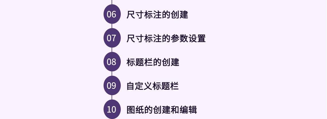 课程大纲6~10节 6、尺寸标注的创建 7、尺寸标注的参数设置 8、标题栏的创建 9、自定义标题栏 10、图纸的创建和编辑