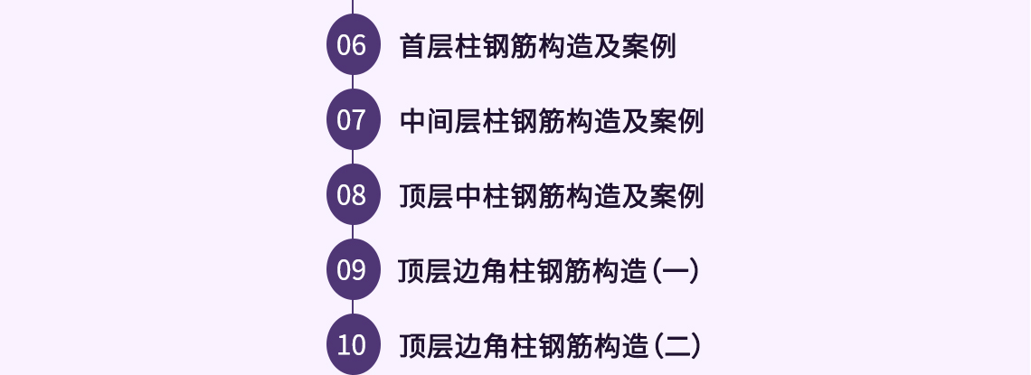 课程大纲6~10节