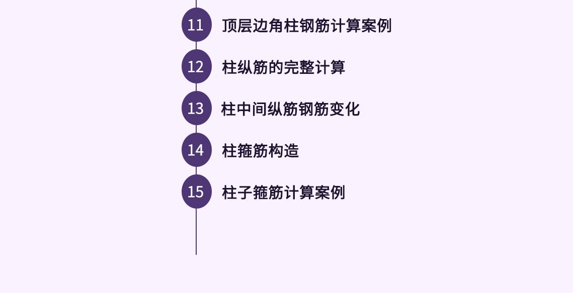 课程大纲11~15节