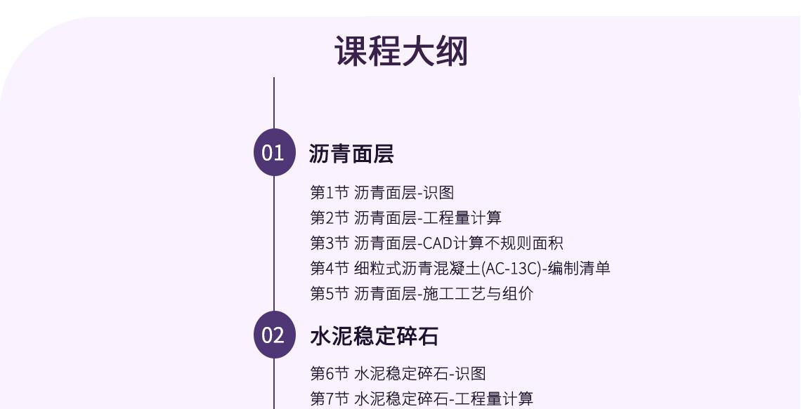 课程大纲1~7节