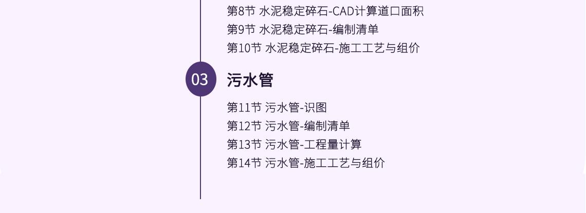 课程大纲8~14节