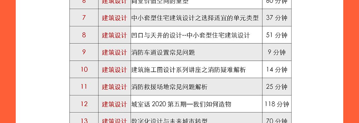 城市更新设计、乡村振兴及总图方案设计等是现在中国建筑行业的热门话题,筑龙学社在2020年邀请了建筑行业的专家:申江海、周燕珉、和马町等专家老师进行建筑行业的最新心得分享,其中包括了多年的设计案例、设计经验等。