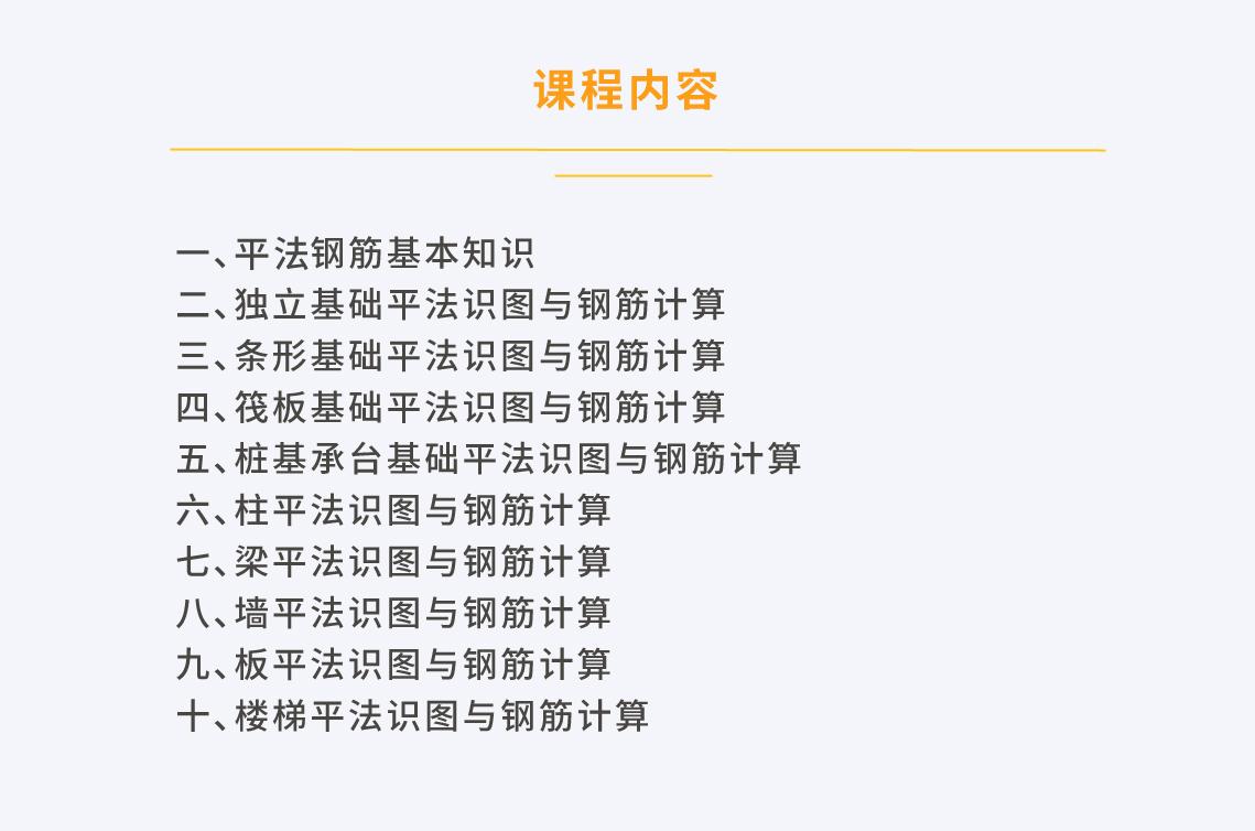 16G101图集,包含柱子,梁,墙,板,独立基础,条形基础,筏板基础,基础梁,承台楼梯的讲解,钢筋手算全面讲解,
