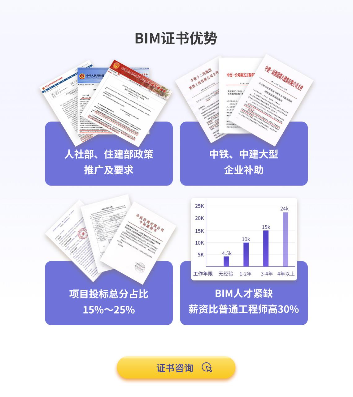 BIM证书优势:人社部\住建部政策推广及要求中,铁中建大型企业补助,项目投标总占比15%至25%,人才紧缺,薪资比普通工程师高