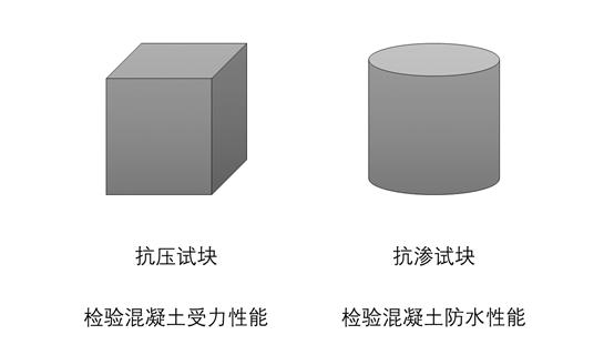 关于混凝土试块检验的26个问题!生动形象!_5