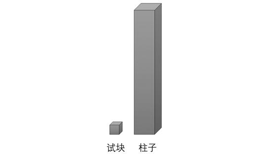 关于混凝土试块检验的26个问题!生动形象!_3
